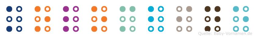 Kolombine in Blindenschrift (Brailleschrift)