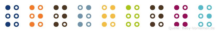 Konstanze in Blindenschrift (Brailleschrift)
