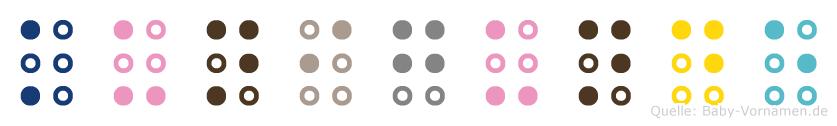 Kunigunde in Blindenschrift (Brailleschrift)
