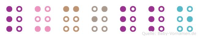 Lucille in Blindenschrift (Brailleschrift)