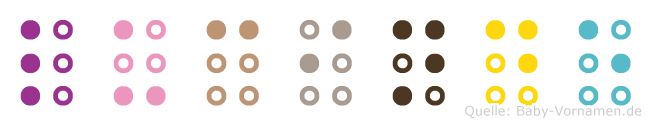Lucinde in Blindenschrift (Brailleschrift)