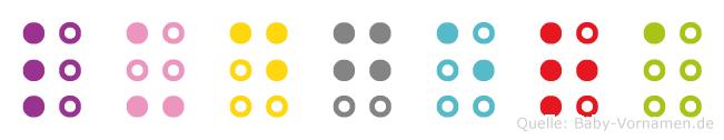 Ludgera in Blindenschrift (Brailleschrift)