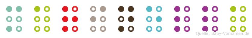 Marinella in Blindenschrift (Brailleschrift)