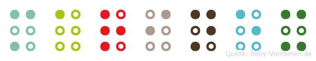 Marinex in Blindenschrift (Brailleschrift)