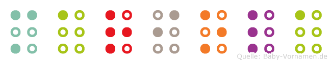 Mariola in Blindenschrift (Brailleschrift)