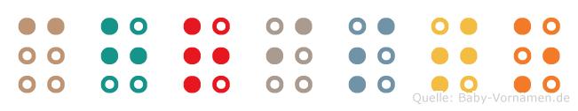 Christo in Blindenschrift (Brailleschrift)