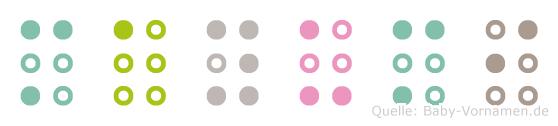 Mayumi in Blindenschrift (Brailleschrift)