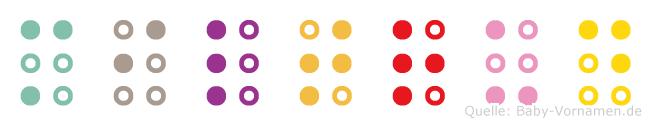 Miltrud in Blindenschrift (Brailleschrift)