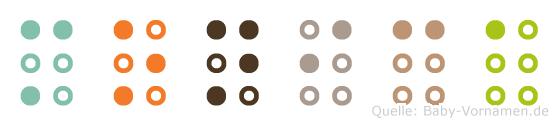 Monica in Blindenschrift (Brailleschrift)