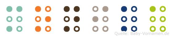 Monika in Blindenschrift (Brailleschrift)