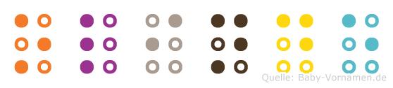 Olinde in Blindenschrift (Brailleschrift)