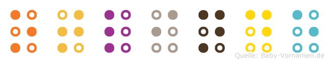 Otlinde in Blindenschrift (Brailleschrift)