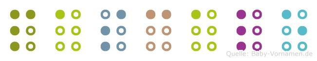 Pascale in Blindenschrift (Brailleschrift)