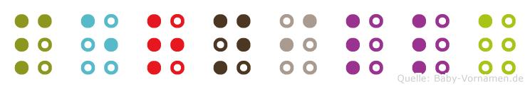 Pernilla in Blindenschrift (Brailleschrift)