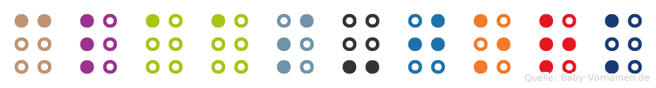 Claas-Jork in Blindenschrift (Brailleschrift)
