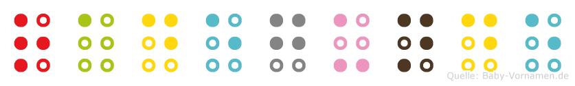 Radegunde in Blindenschrift (Brailleschrift)
