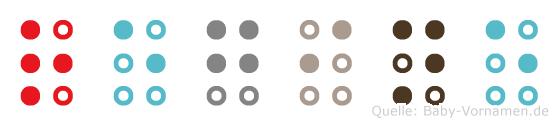 Regine in Blindenschrift (Brailleschrift)