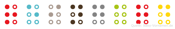 Reingard in Blindenschrift (Brailleschrift)