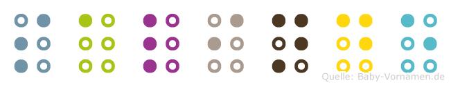 Salinde in Blindenschrift (Brailleschrift)
