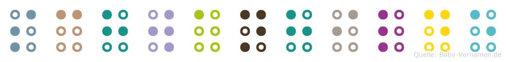 Schwanhilde in Blindenschrift (Brailleschrift)