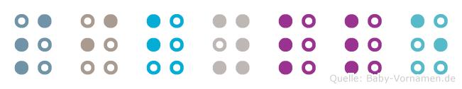 Sibylle in Blindenschrift (Brailleschrift)