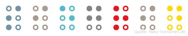 Siegrid in Blindenschrift (Brailleschrift)