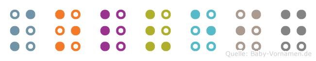 Solveig in Blindenschrift (Brailleschrift)