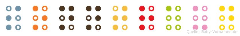 Sonntraud in Blindenschrift (Brailleschrift)