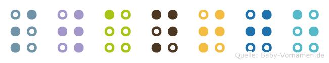 Swantje in Blindenschrift (Brailleschrift)