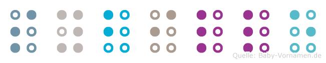 Sybille in Blindenschrift (Brailleschrift)