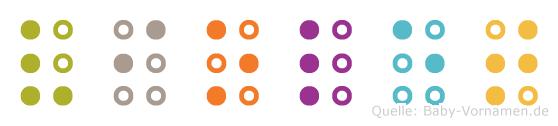 Violet in Blindenschrift (Brailleschrift)