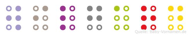 Wilgard in Blindenschrift (Brailleschrift)