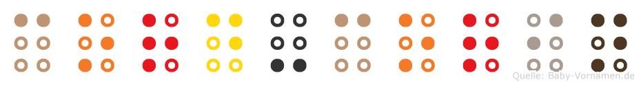Cord-Corin in Blindenschrift (Brailleschrift)