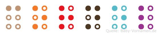 Cornel in Blindenschrift (Brailleschrift)