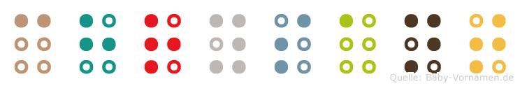 Chrysant in Blindenschrift (Brailleschrift)