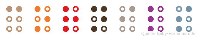 Cornils in Blindenschrift (Brailleschrift)