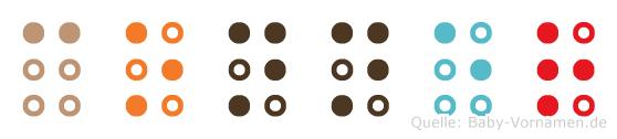 Conner in Blindenschrift (Brailleschrift)