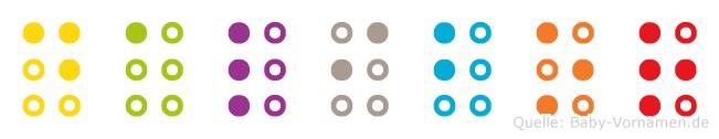 Dalibor in Blindenschrift (Brailleschrift)