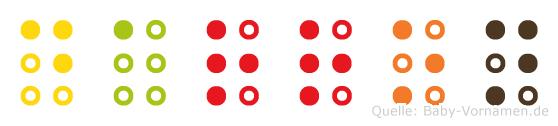 Darron in Blindenschrift (Brailleschrift)