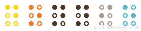 Donnie in Blindenschrift (Brailleschrift)