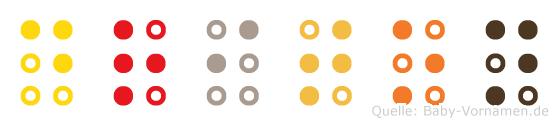 Driton in Blindenschrift (Brailleschrift)