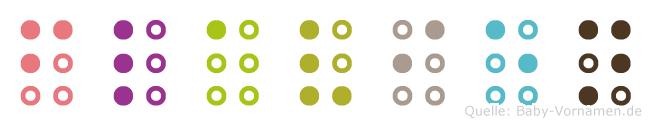 Flavien in Blindenschrift (Brailleschrift)