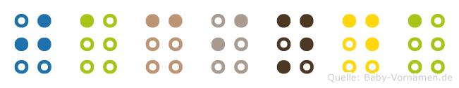 Jacinda in Blindenschrift (Brailleschrift)