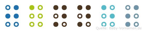 Jannes in Blindenschrift (Brailleschrift)
