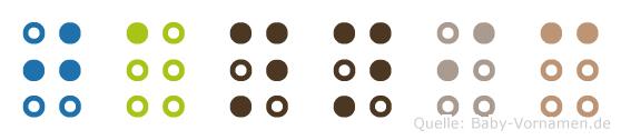 Jannic in Blindenschrift (Brailleschrift)