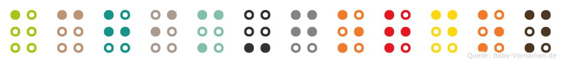 Achim-Gordon in Blindenschrift (Brailleschrift)