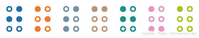 Joschua in Blindenschrift (Brailleschrift)