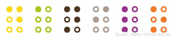 Danilo in Blindenschrift (Brailleschrift)