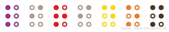 Liridon in Blindenschrift (Brailleschrift)