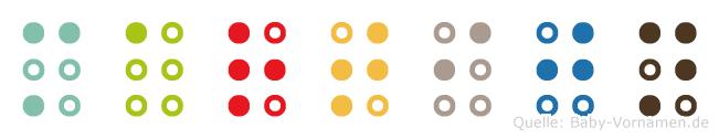 Martijn in Blindenschrift (Brailleschrift)